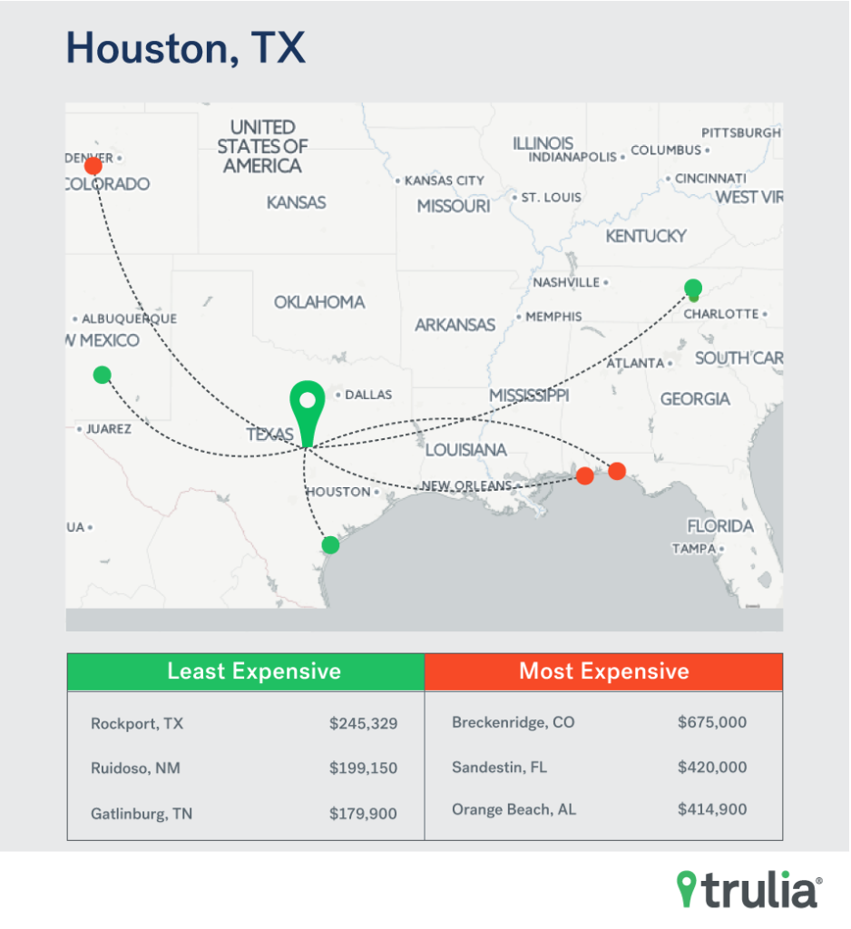 Houston_v022