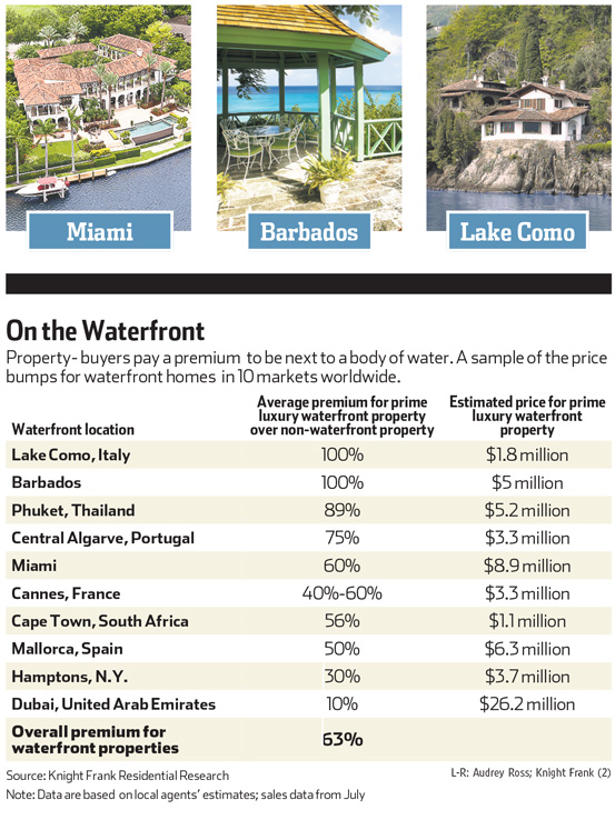 Waterfront living Wall Street Journal